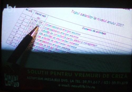 Document cu primele 10 salarii nete lunare din România
