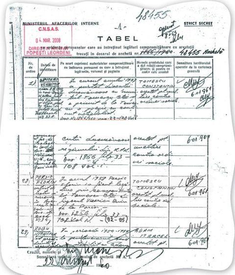 florin-piersic-apare-in-documentul-securitatii